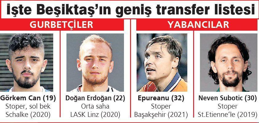 İşte Abdullah Avcı'nın Beşiktaş için hazırladığı transfer listesi! - Sayfa 5