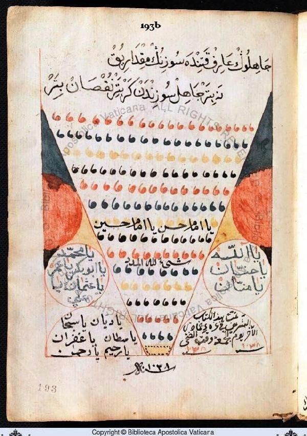 Vatikan'ın dijital arşivinde Yunus Emre'nin gün yüzüne çıkmamış yeni divanı bulundu - Sayfa 3