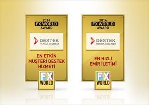 Türkiye'nin en iyi aracı kurumu