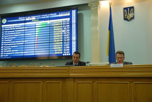 Ukrayna'da Halk Cephesi partisi kazandı