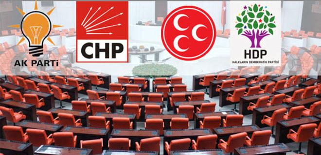 Erken seçim anketinde MHP'ye şok sonuç!