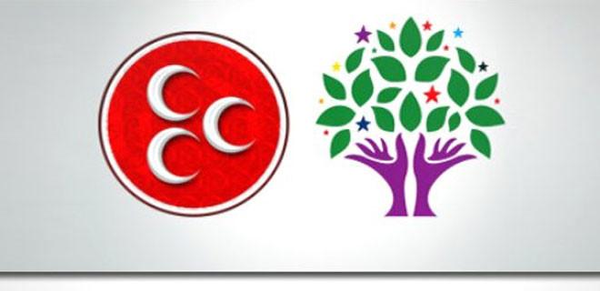 Türkeş MHP'den ihraç edildi