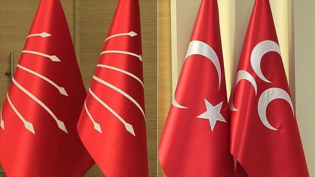 MHP ve CHP'de olağanüstü kurultay prosedürleri adayları zorluyor