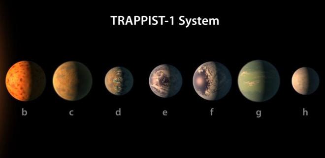 NASA 7 yeni gezegen keşfettiğini açıkladı