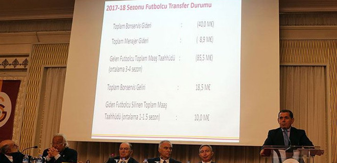 Galatasaray'ın borcu açıklandı!